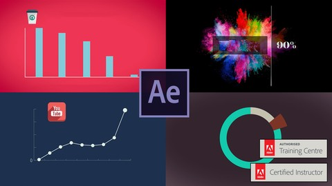 After Effects Motion Graphics Data Visualization