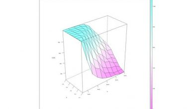 R Programming for Simulation and Monte Carlo Methods